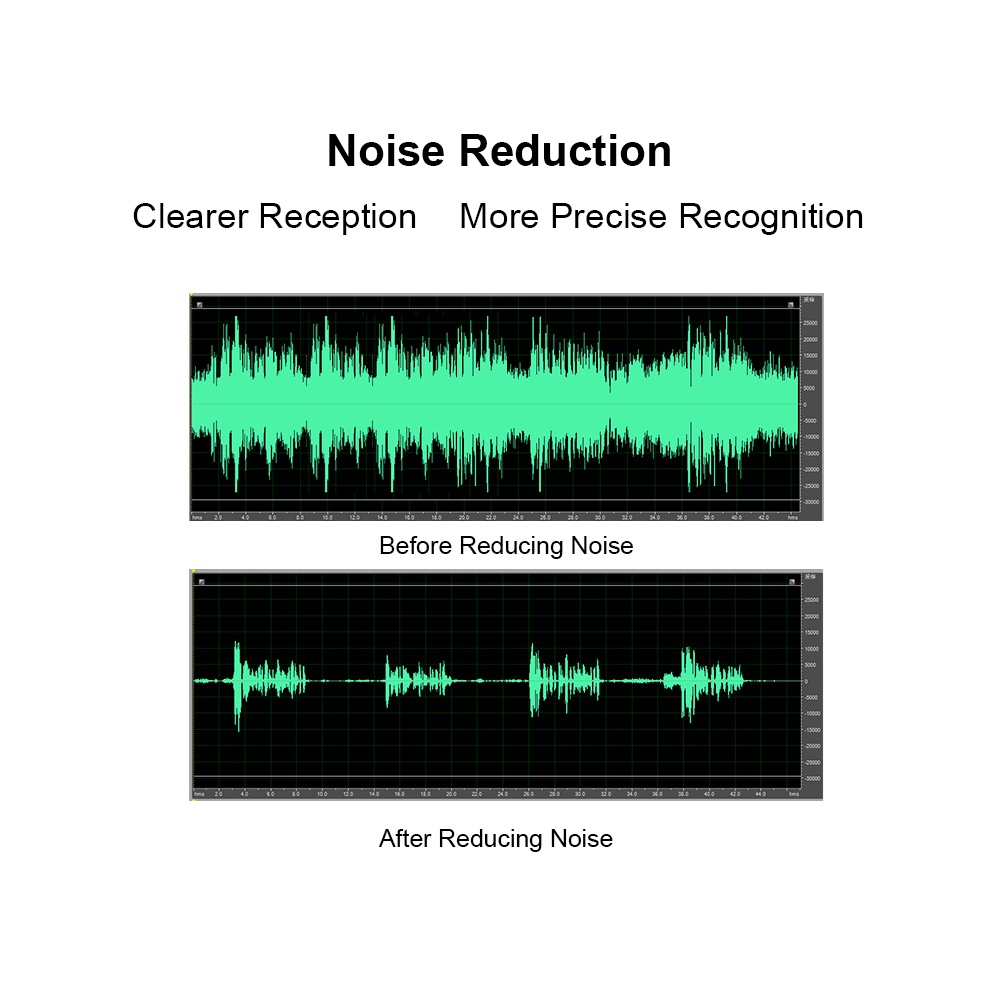 Artificial Intelligence Voice Translator noise reduction
