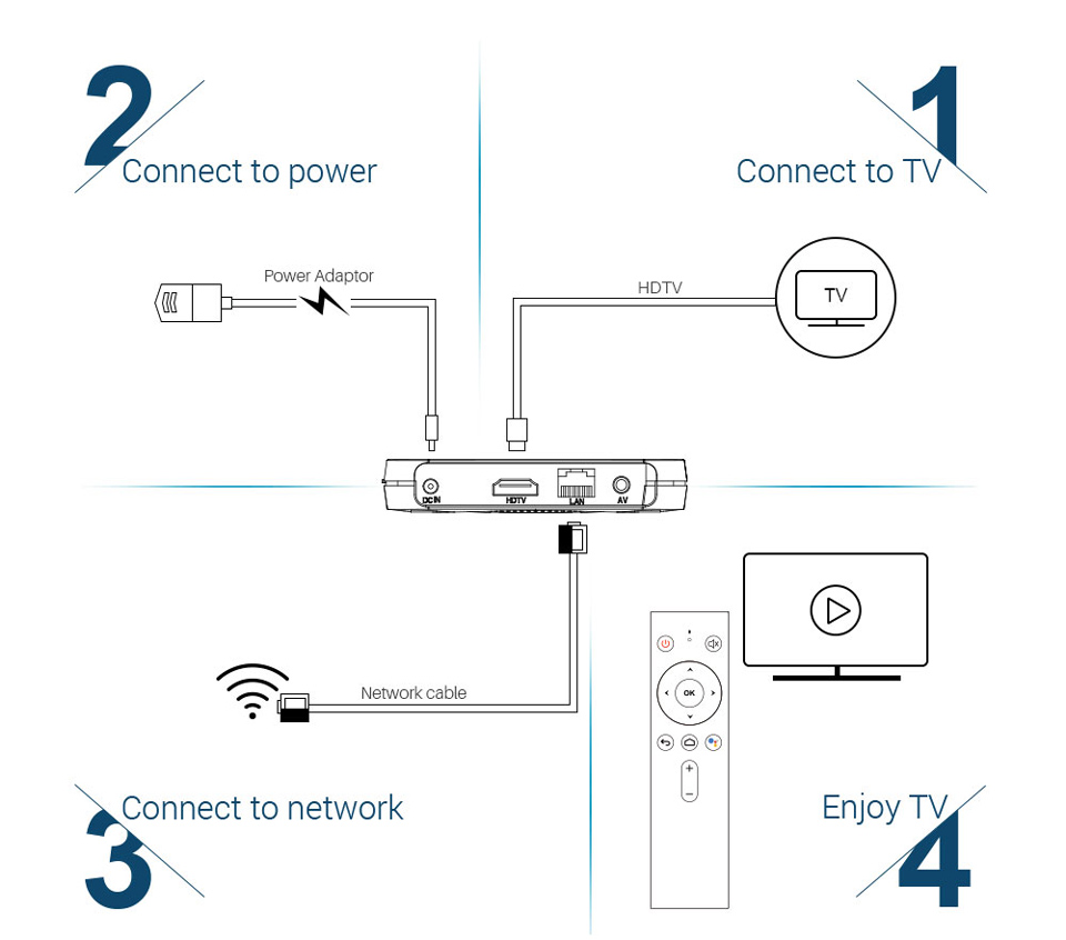Italy IPTV Spain France 4K Android 9.0 KM9Pro S905X2 BT 4.0 Dual-Band Wifi SUBTV 1 Year Code IPTV Portugal Germany smart box     (17)