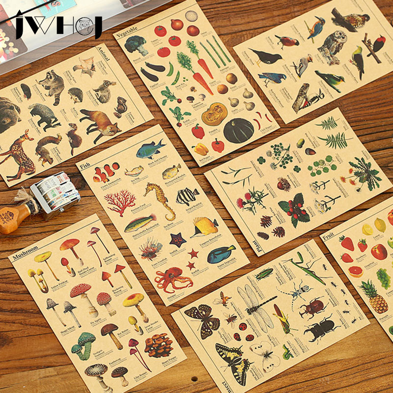 1 pcs Japanese style Kraft paper sticker decorative sticker diy planner decorative sticker scrapbooking diary kawaii stationery оплетка руля кожа черный цвет