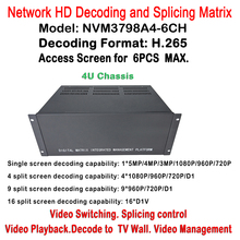 4U 5MP IP Camera H.265 Security Video Decoder For 6ch  Monitor Display,Split 1/4/9/16  Screen