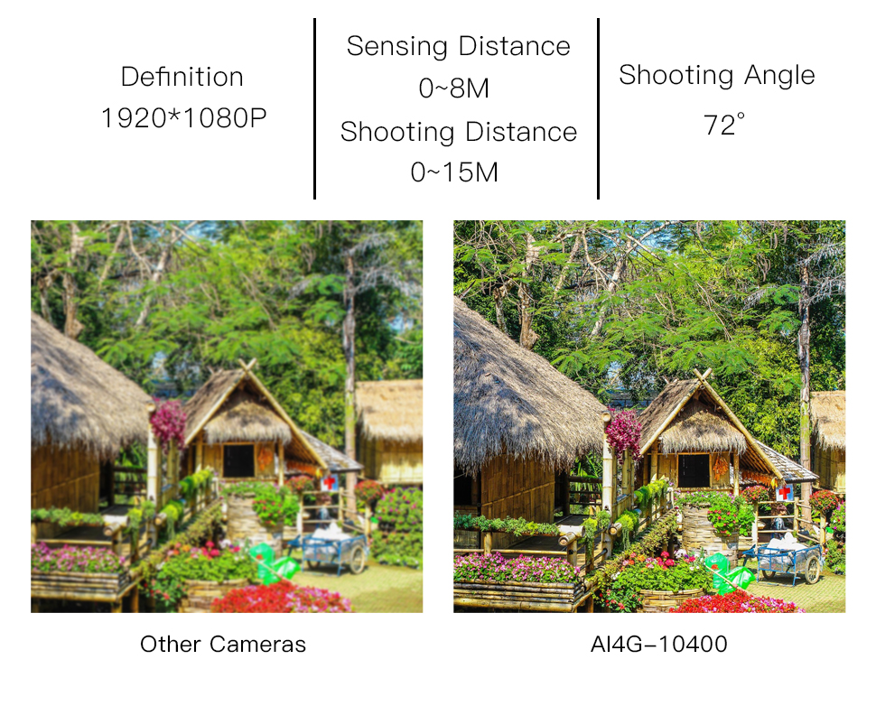 Microcâmera de segurança externa, hd, wi-fi, 1080p
