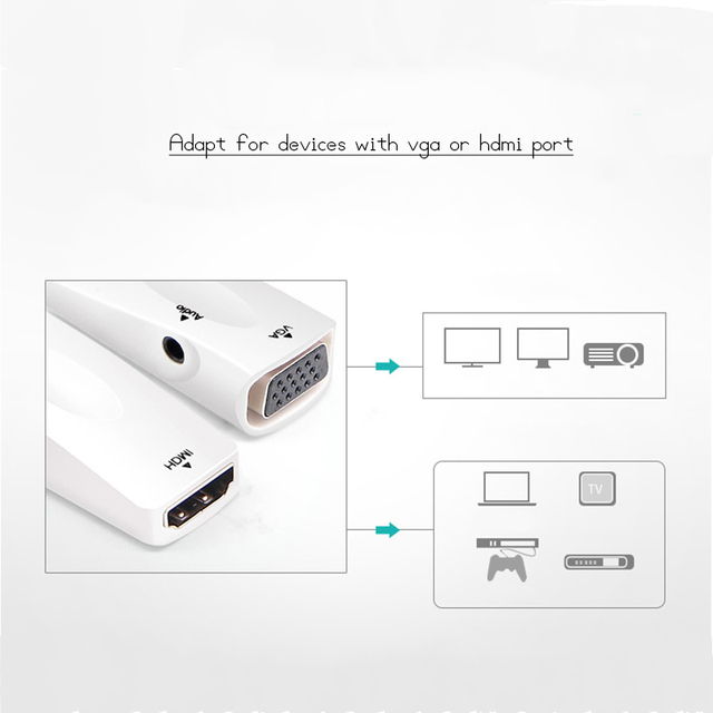 HDMI Male to VGA 15 Pin Female Adapter Audio Cable Converter FHD 1080P 720P 480P For PC Laptop TV Box Computer Display Projector 4