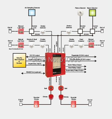 Fire Alarm System CJ SB116 Conventional Manual Call Point Easy to press in emergency condition and aliexpress com buy fire alarm system cj sb116 conventional fire alarm call point wiring diagram at honlapkeszites.co
