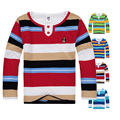 High Quality Brand Baby Boys T Shirts Spring Autumn Striped Children Clothes Kids Long Sleeve T Shirts Cotton Boy Tops Tees
