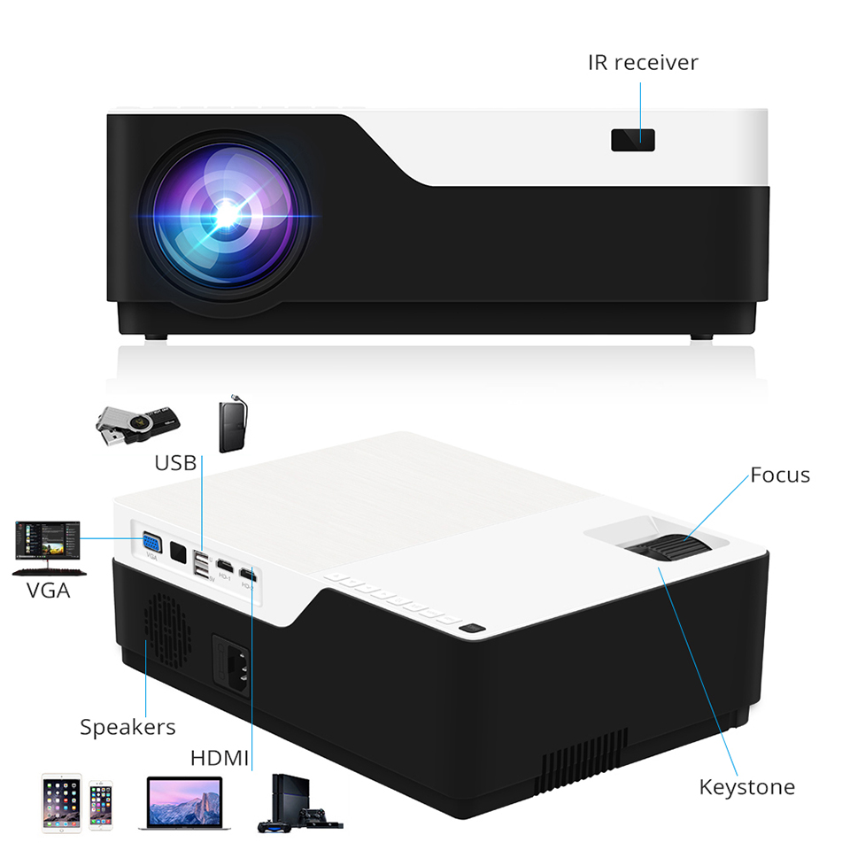 Vivicine M18 Full HD LED Projector, Optional Android 7.1 HDMI USB PC 1080p Home Multimedia Video Game Projector Proyector Beamer (13)