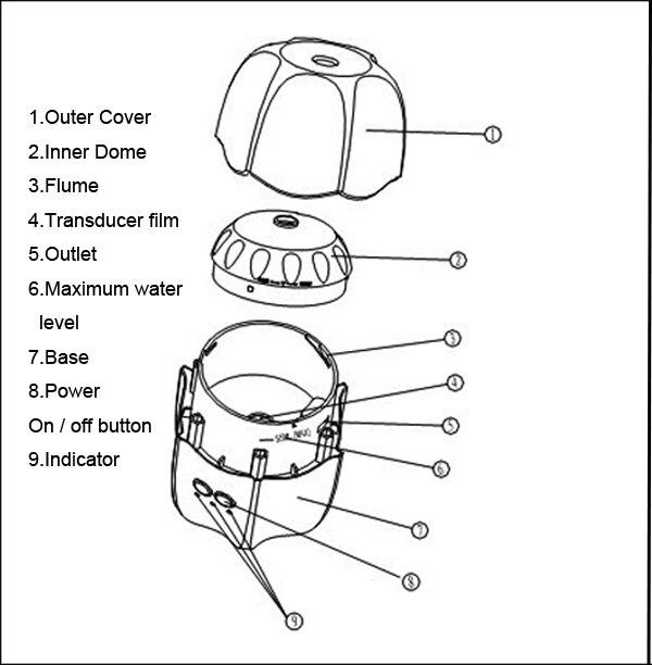 Car Charger Humidifier Air Purifier Air Freshener Aroma For Car