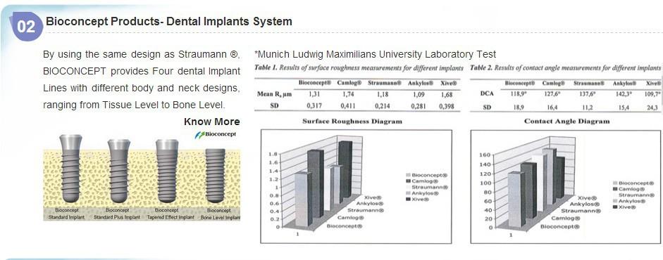 US $30 0 |Straumann Compatible Dental Implants NN Impression Cap with  screws, L17 5mm on Aliexpress com | Alibaba Group