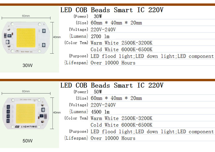 New-COB-Smart-IC-p1-03-2