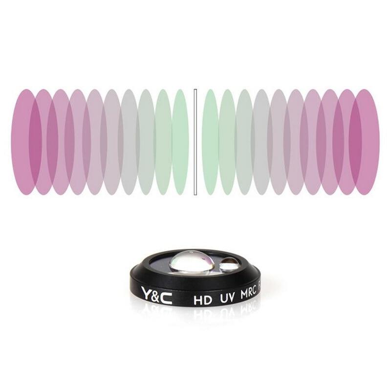 1pcs Φίλτρα φακών YC UV CPL ND4 ND8 Φίλτρο - Κάμερα και φωτογραφία - Φωτογραφία 3