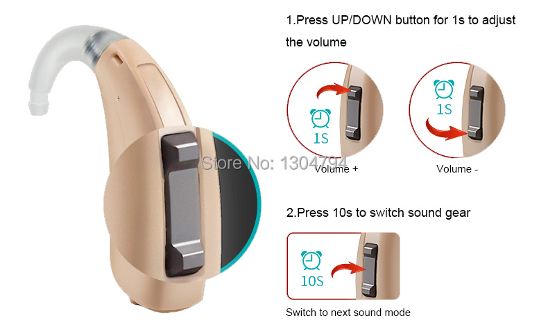 Image 5 - 2018New ORGINAL SIEMENS FAST P,FUN P , FUN SP Digital BTE Hearing aid aids, UPDATED lotus 12P / 23P Version ear care aids-in Ear Care from Beauty & Health