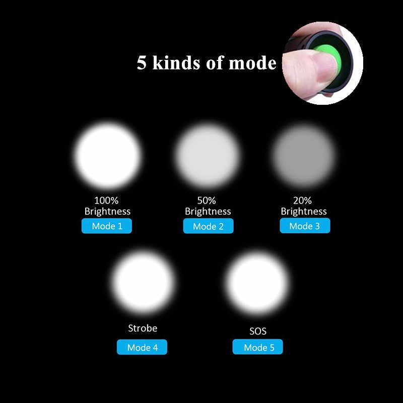 Последняя версия супер яркий XML-T6S 4000лм светодиодный фонарик масштабируемый светодиодный фонарик 18650 батарея зарядное устройство Держатель для велосипеда коробка