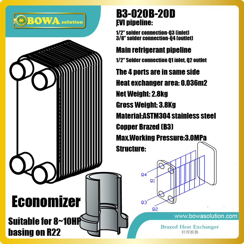 Plate heat exchanger economizer is installed in 8~10HP air source heat pump EVI pipeline to enhance vapour injection to get more 43kw r22 heating capacity exchanger is installed in air source heat pump water heater or 3 in 1 heat pump air conditioners