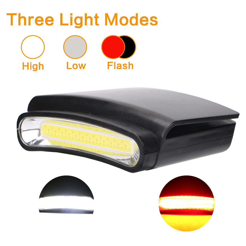 New LED Portable Headlamp Clip On Cap Lamps LED COB Headlamp Mini Flashlight Outdoor Lighting Head Light Torch Use 3*AAA Battery