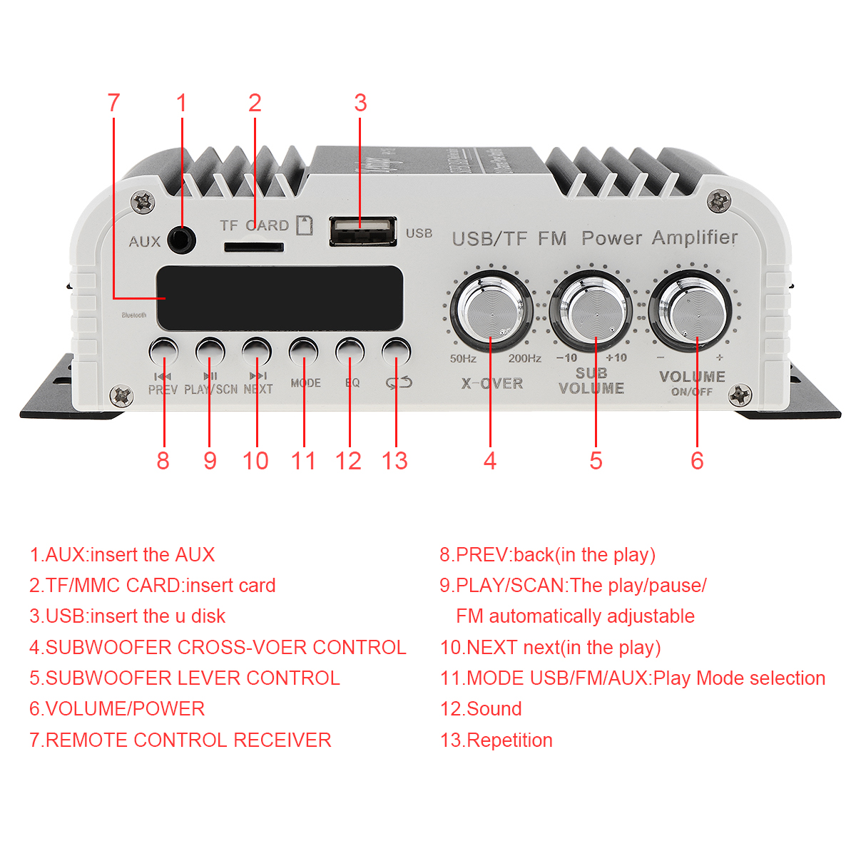Car Audio High Power Amplifier 2.1CH Super Bass HI-FI Player Support SD//USB//DVD MP3 with Remote Controller for Car Motorcycle Home