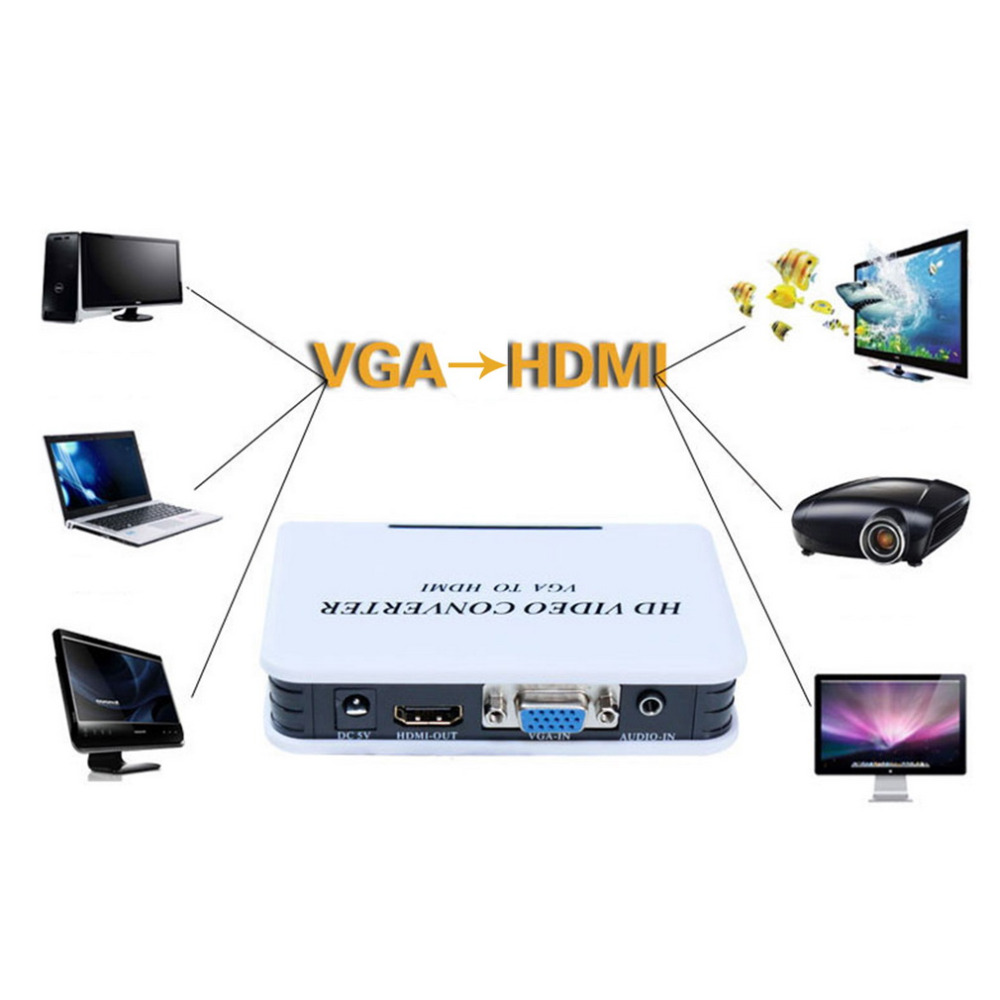 New VGA to HDMI HDTV converter Conversor PC Laptop with 3.5mm audio input up to 1080p Supported Free Shipping