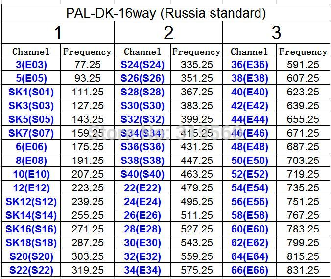 PAL-DK-16-russia