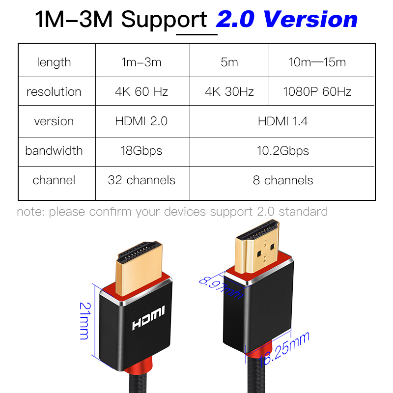 Image 3 - Shuliancable HDMI cable 1m 15m video cables 2.0 3D hdmi cable for Splitter Switch HDTV LCD Laptop PS3 Projector Computer Cable