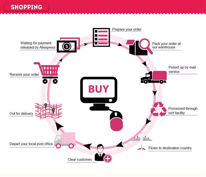 shopping_