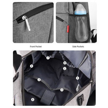 Модная, для детских подгузников сумка рюкзак для коляски большой Ёмкость Bolsas Maternidade из хлопка и льна детские сумки для мамы; Папы 5 цветов 1 пр...