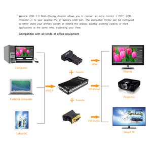 Image 5 - Wavlink usb 2.0 vga/dvi/hdmi 비디오 그래픽 어댑터 다중 모니터 디스플레이 1920*1080 확장/미러 모드 지원 windows