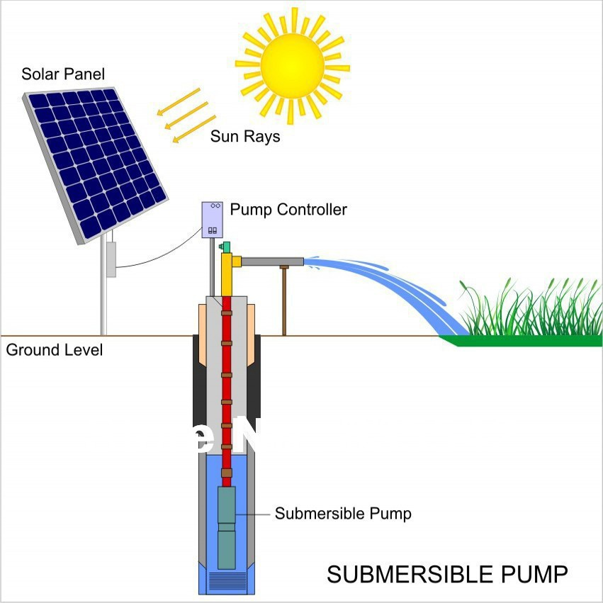 Aliexpress Com Buy High Efficiency Dc Solar Water Pump