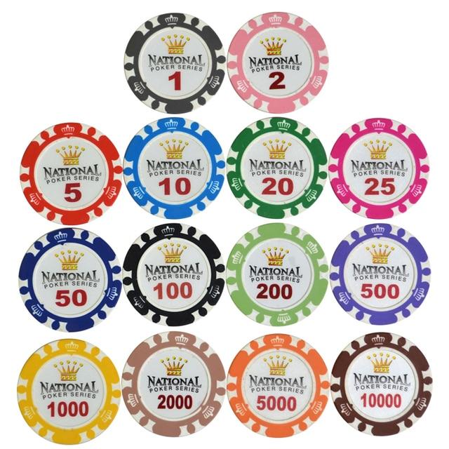 Продажа игровых фишек для казино игровые автоматы как выиграть секреты ск