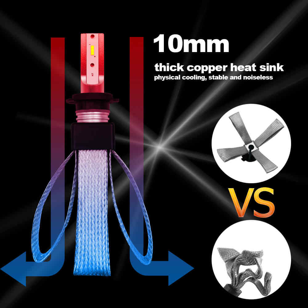 YIRAY ampoule LED 12V Headlight Bulbs LED H7 H4 9003 HB2 H1 H11 9005 HB3 9006 HB4 LED 60W 9600LM 6000K Super Bright CSP Chips