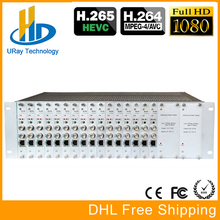 URay 3U Chassis 16 Channels HD 3G SDI To IP Stream Encoder H 265 H 264