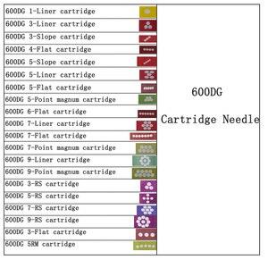 Image 5 - Dövme İğneleri 1RL 100 parça kartuş İğneler tek kullanımlık sterilize dövme kalıcı makyaj İğneler İpuçları kaş dudak için 0.3mm