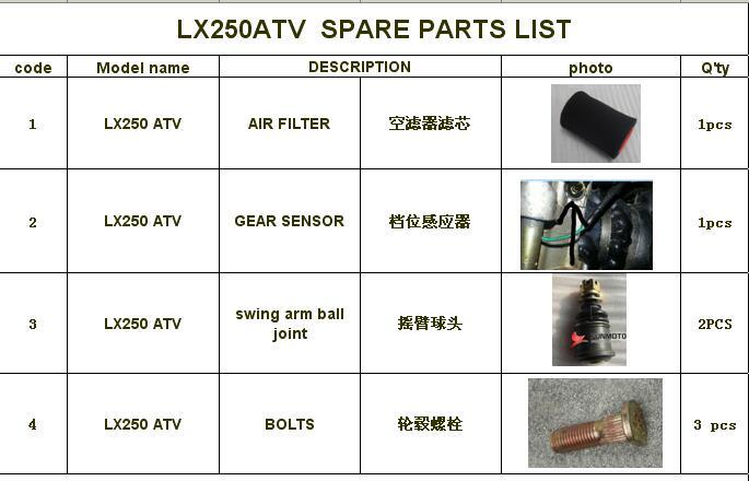 Concienzudo Sensor De Engranaje/filtro De Aire/pernos/juntas De Bola De Brazo Oscilante Para Loncin 250cc Atv