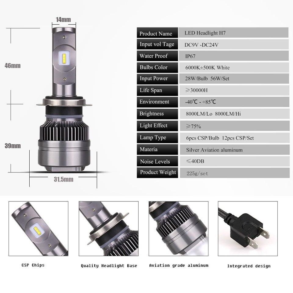 ANMINGPU Super Bright Spot Headlight Bulbs H7 Led Bulbs Headlights Canbus 16000LM/pair 12v 6000k Led H7 CSP Lamp Auto Light