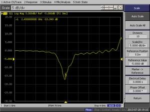Image 4 - 2.4GHZ のマイクロストリップバンドパスフィルタ