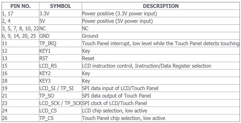 35-HDMI-LCD-PIN-diagram