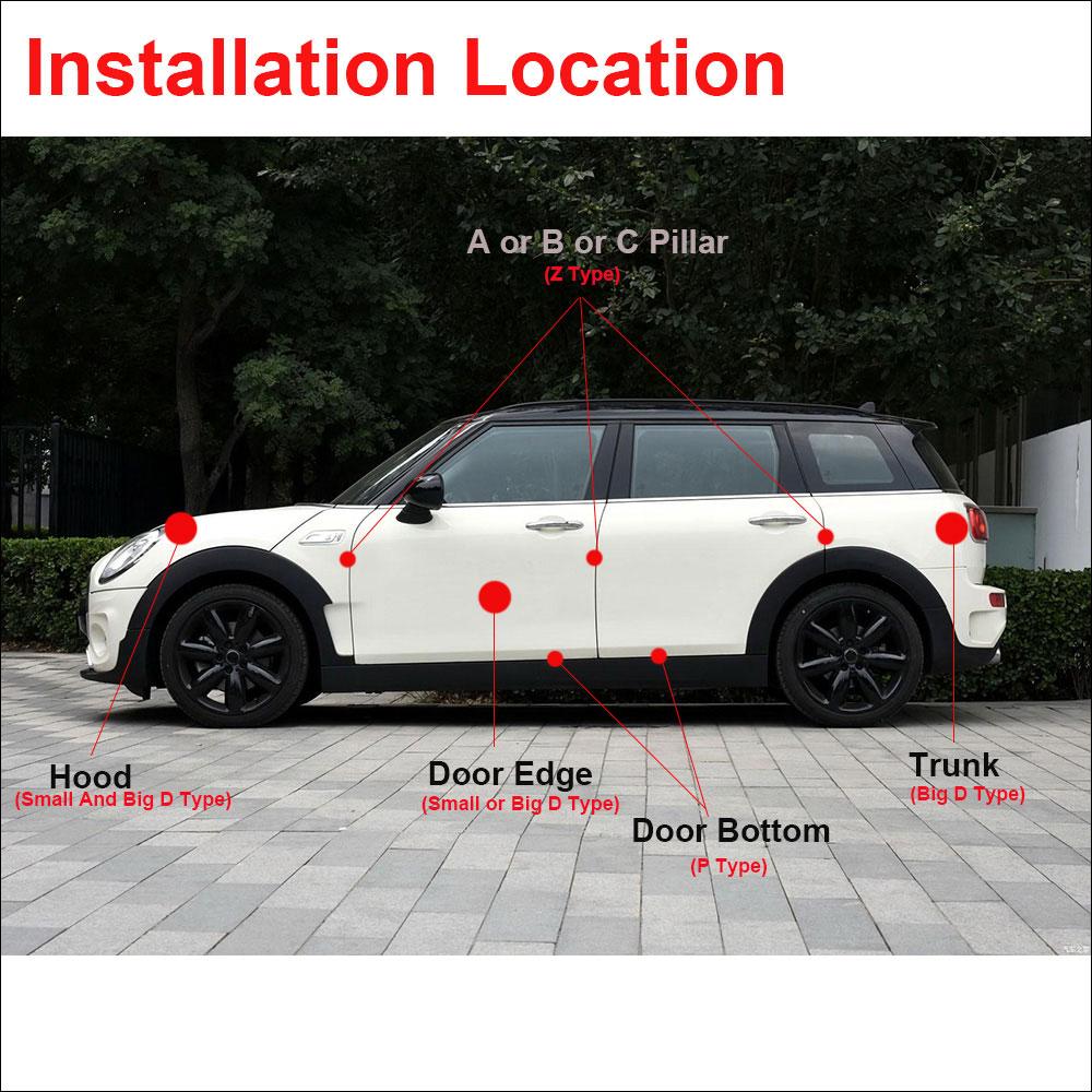 Use-Location