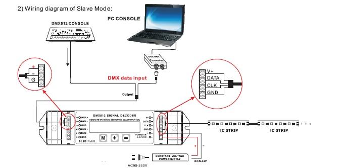 HTB1Pn2NHXXXXXbUapXXq6xXFXXXj new dmx512 signal decoder control lpd6803 lpd8806 ws2811 ws2801 Belden 9727 Wiring-Diagram DMX at fashall.co