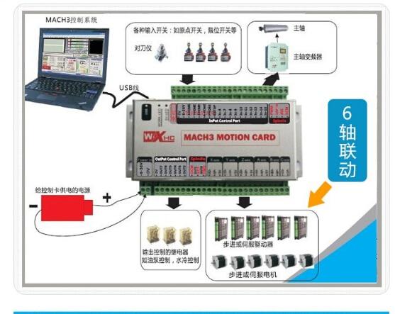 4Axis USB CNC Mach3 Controller Card Interface Breakout Board 3axis usb cnc mach3 controller card interface breakout board