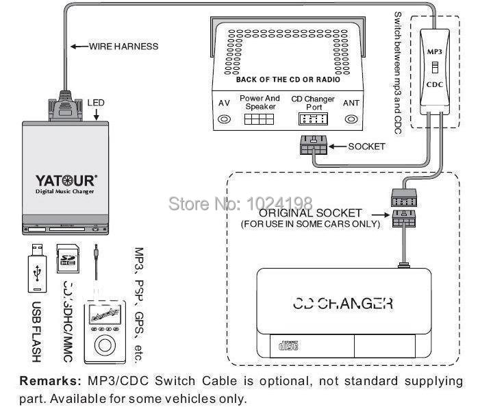 YATOUR Digital Music Changer AUX SD USB MP3 Interface for Volvo HU Radio HU403 HU601 HU603 volvo hu 801 wiring diagram volvo wiring diagrams for diy car volvo hu-803 wiring diagram at gsmx.co