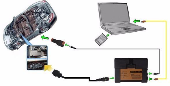 Icom Connection
