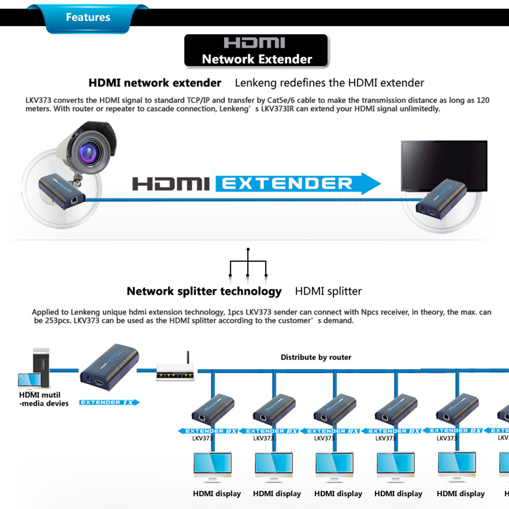 Image 2 - Up to 120M HDMI extender LKV373A sender transmitter or receiver only V3.0 1080P by cat5e/6 cable-in HDMI Cables from Consumer Electronics
