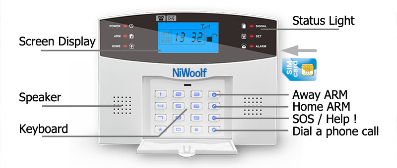 Niwoolf sem fio gsm sistema de alarme