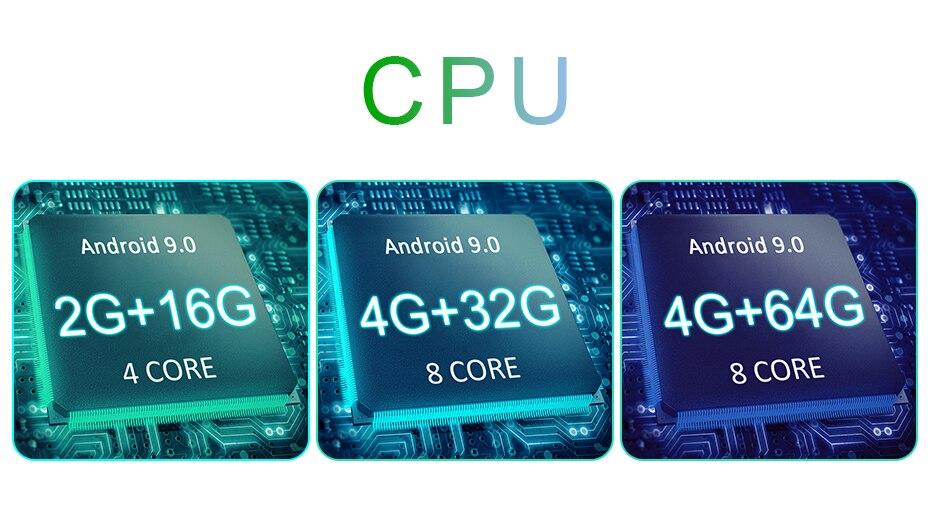 CPU对比3