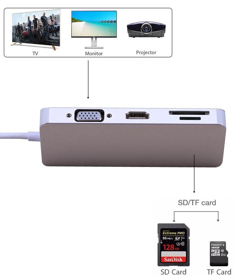Adaptateur vidéo de Type C HUB 4 K HDMI VGA vers TV, USB 3.0/lecteur de carte adaptateur Ethernet Lan RJ45 pour Macbook air pro pour Lenovo Yoga 900 - 2