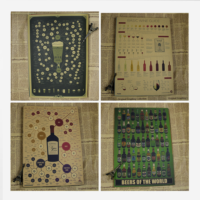 Wine Tasting Guide Drawing Retro Kraft Poster Vintage Bar Coffee