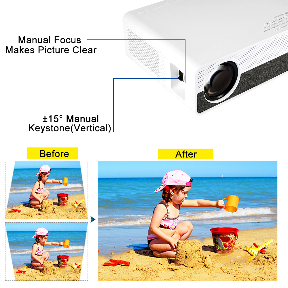Image 5 - Vivicine Latest M19 Full HD Projector,Optional Android 9.0 HDMI USB PC 1080p Home Theater Video Projector Proyector Beamer-in LCD Projectors from Consumer Electronics