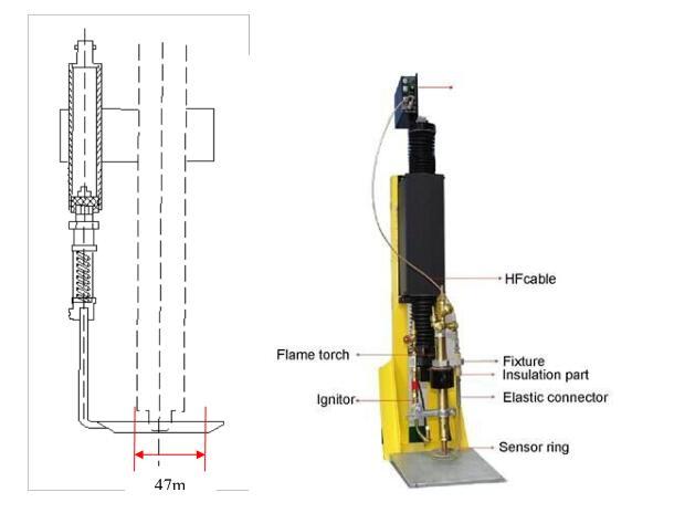 sensor ring installation