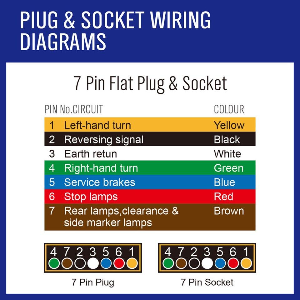 car trailer wiring diagram nz sedy 10m 7 core trailer wiring cable plug core tool cable 2 5mm  sedy 10m 7 core trailer wiring cable