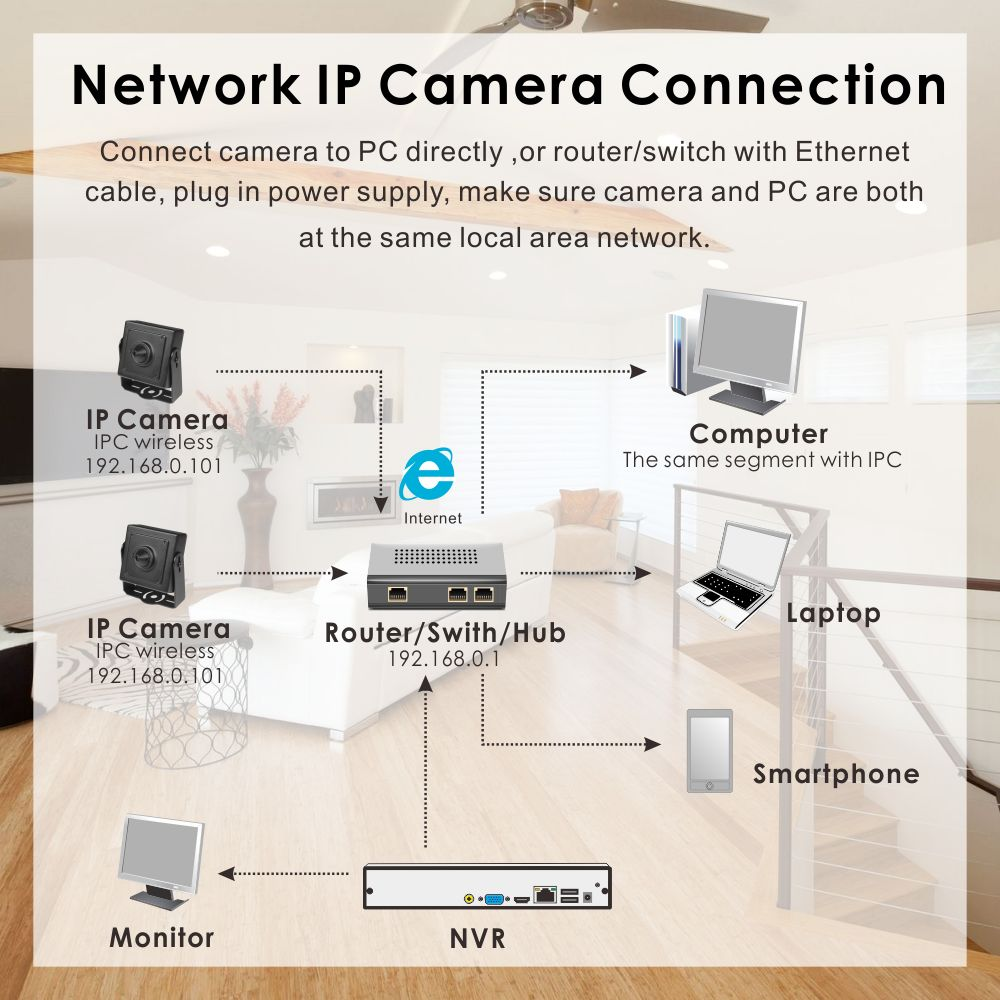 US $33 11 28% OFF|Inwerang Starlight Sensing 2MP CCTV Security mini IP  Camera, H 265 1080P Full HD, Mini 3 7mm Lens, Audio in with Built in Mic-in