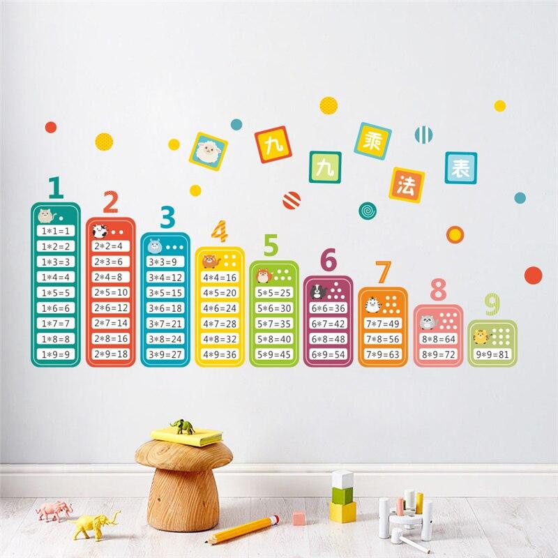 1-9 умножение формулы таблицы наклейки стены для Classroom кабинет украшения дома Diy Детская Фреска Книги по искусству дети стены наклейки