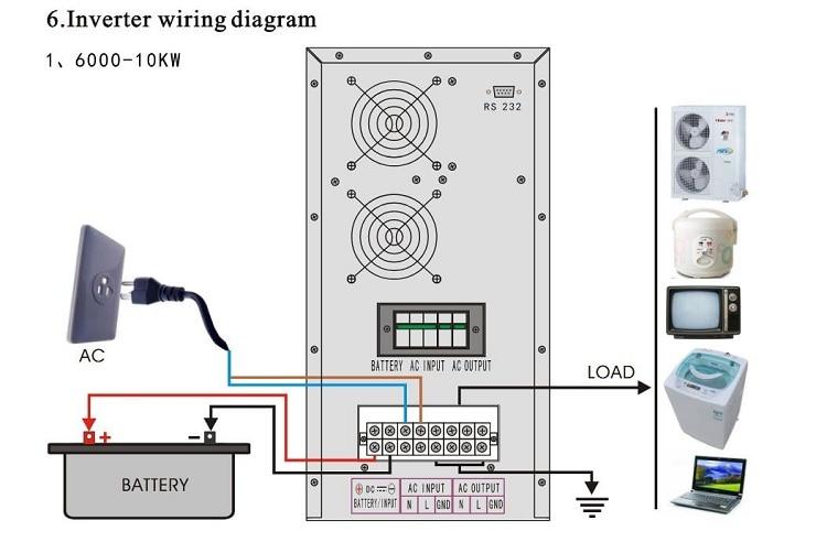 Line Interactive Ups Pure Sine Wave 2kva 2000va Home Emergency Inverter Inverters Converters Aliexpress