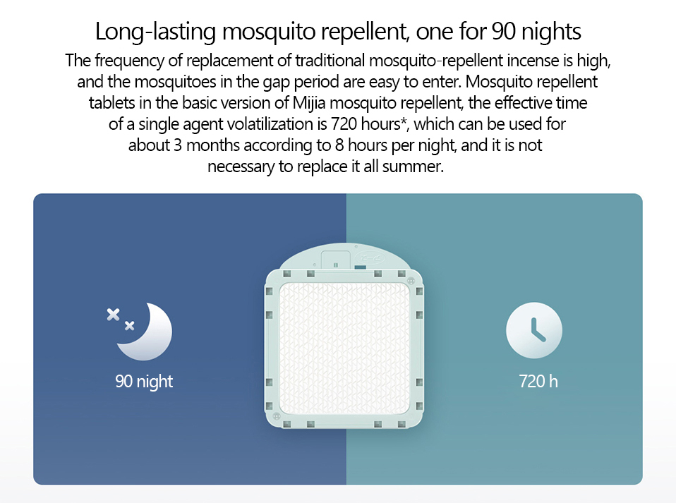 2019 New Xiaomi Mijia Mosquito Repellent Killer Smart Version Phone timer switch with LED light use 90 days Work in mihome AP (3)